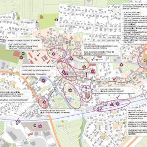 Gemeindeentwicklungskonzept Oberderdingen